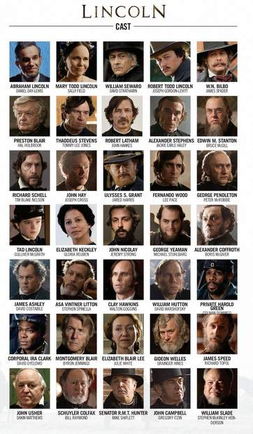lincoln cast n
