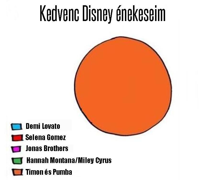 kedvenc Disney énekeseim