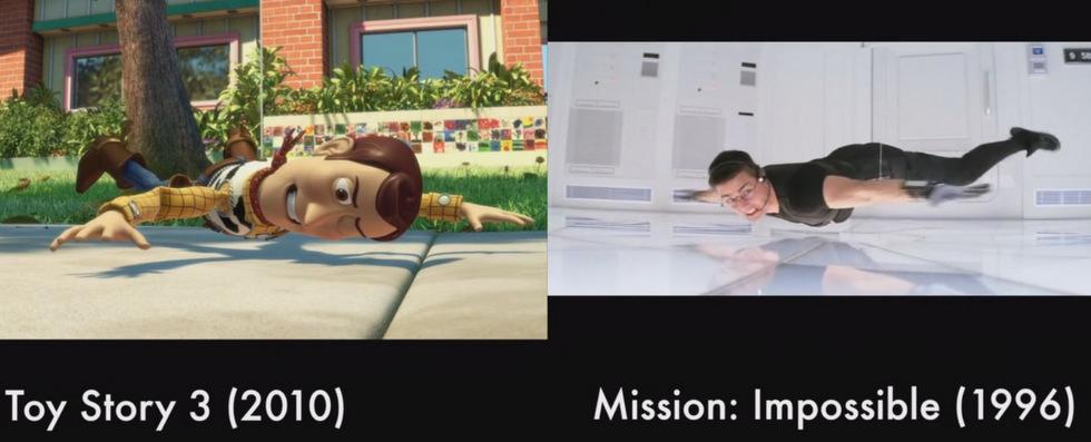 pixar vs