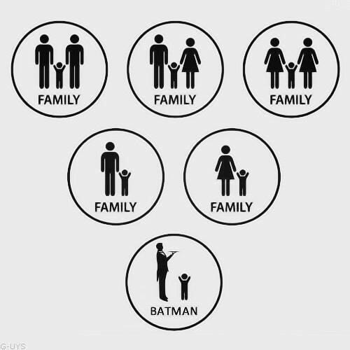 Szegény Batman